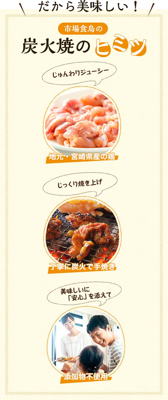 だから美味しい!市場食鳥の炭火焼のヒミツ